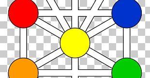 Sefer Yetzirah Kabbalah Tree Of Life Sefirot Hermetic Qabalah PNG
