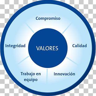 Organizational Culture Valor Mission Statement Teamwork PNG