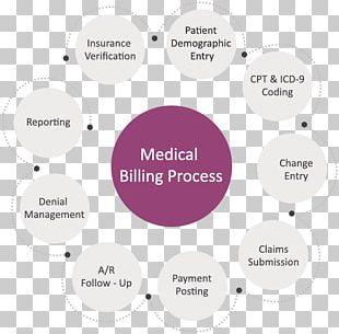 Medical Billing Credentialing Medicine Health Professional Health Care PNG