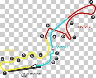 Suzuka Circuit Melbourne Grand Prix Circuit Circuit Paul Ricard Australian Grand Prix Race Track PNG