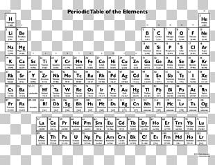 Periodic Table Chemical Element Color Chart PNG