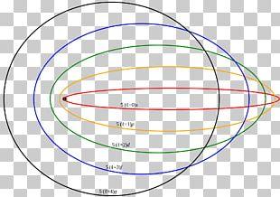 Bohr Model Atomic Theory Bohr-Sommerfeld Quantum Condition Schrödinger Equation Modelo Atómico De Schrödinger PNG