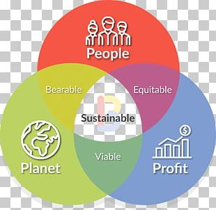 Organization Triple Bottom Line Social Sustainability Corporate Social Responsibility PNG