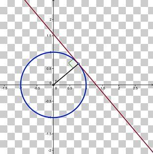 Tangent Lines To Circles Tangent Lines To Circles Point Tangent Lines To Circles PNG