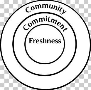 Felpham Community College Circle White Organization PNG