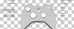 PlayStation 3 Video Game Console Accessories All Xbox Accessory Home Game Console Accessory PNG