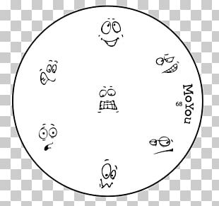Product Design Circle Drawing Point PNG