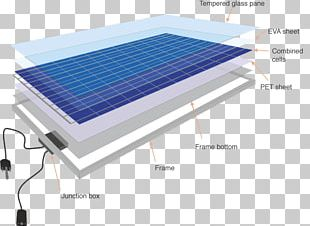 Photovoltaics Solar Cell Solar Panels Renewable Energy PNG