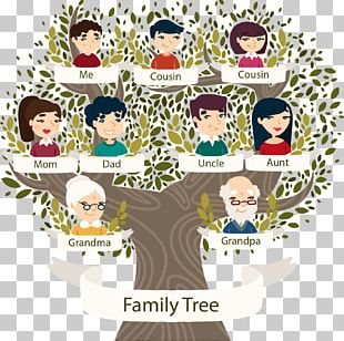Family Tree Quotation Grandparent Genealogy PNG