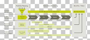 Project Management Office Project Portfolio Management Business PNG