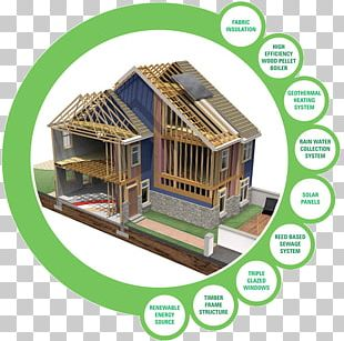 Carbon Footprint House Ecological Footprint Green Home Building PNG