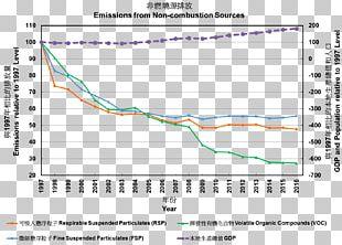 Hong Kong Air Pollution Pollutant Combustion Environmental Protection Department PNG
