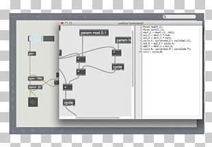 Computer Software Max Cycling '74 Visual Programming Language Computer Programming PNG
