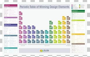 Periodic Table Graphic Design Chemical Element PNG