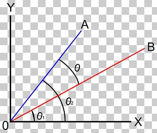 Angle Analytic Geometry Dot Product PNG