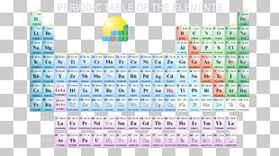 Periodic Table Chemical Element Chemistry Periodic Trends Desktop PNG
