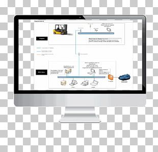 Manufacturing Execution System Computer Monitors Computer Software User Interface Business PNG