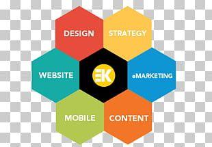 Digital Marketing Business Advertising Agency Digital Agency PNG