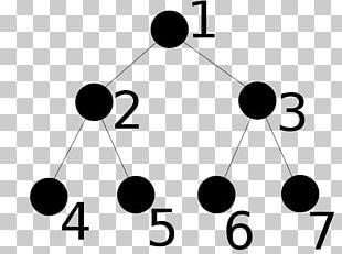 NumPy Matplotlib Python Array Data Structure Data Analysis