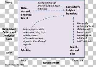 Data Analysis Information Analytics Management PNG