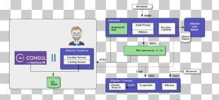 JHipster Spring Framework Microservices Stack AngularJS PNG
