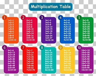 Multiplication Table PNG