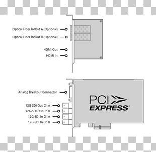 Blackmagic Design 4K Resolution Serial Digital Interface Digital Cinema Video PNG
