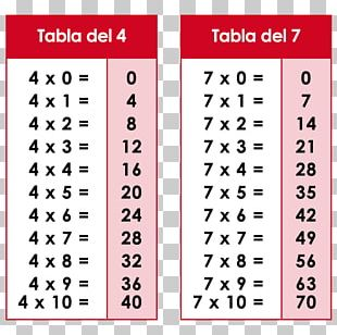 Multiplication Table Number PNG