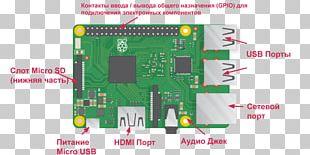 Raspberry Pi Wiring Diagram Servomotor Motor Controller Electric Motor PNG