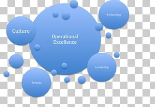 Business Plan Operational Planning Operational Excellence Management PNG