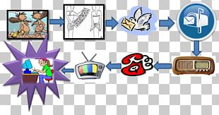 Brand Television Visual Communication PNG
