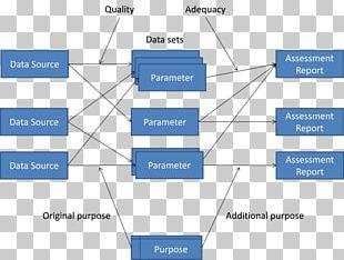 Employee Motivation Research Organization Absenteeism Conceptual Framework PNG