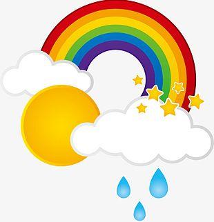 Rain Clouds Rainbow Sun PNG