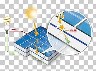 Solar Panels Photovoltaics Capteur Solaire Photovoltaïque Photovoltaic Power Station Solar Cell PNG
