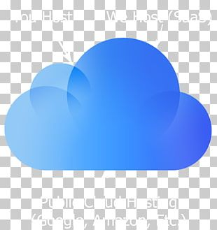 ICloud Drive Find My IPhone App Store PNG