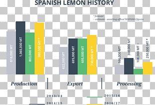 Citrus Production Lemon Market Grapefruit PNG