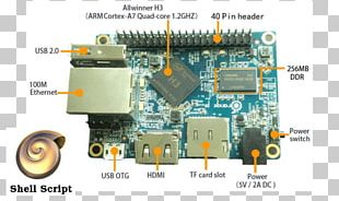 Orange Pi Raspberry Pi General-purpose Input/output Shell Script Arduino PNG