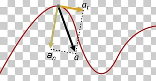Parallel Acceleration Normal Line Tangent PNG