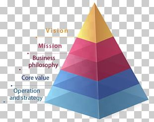 Philosophy Of Business Mission Statement Strategy Vision Statement PNG