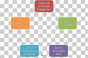 Science Education Lesson Plan Technology PNG