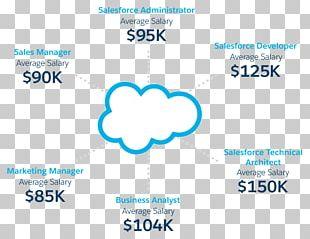 Salesforce com Career Job Marketing Salary PNG, Clipart