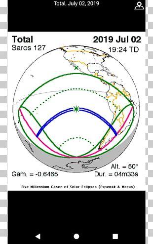 Lunar Phase Lunar Calendar Eclipse Moon PNG