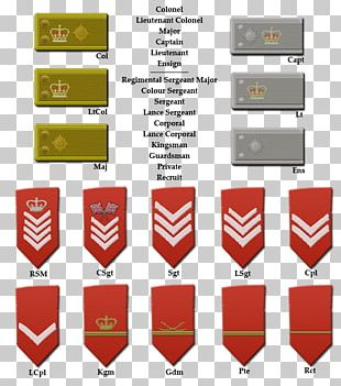 Napoleonic Wars Military Rank British Army Officer Rank Insignia Soldier PNG