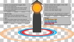 Technology Diagram Line PNG