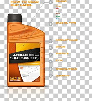 Car Motor Oil Lubricant SAE International PNG