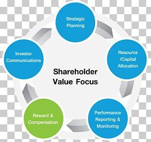 Reward System Reward Management Performance Management PNG