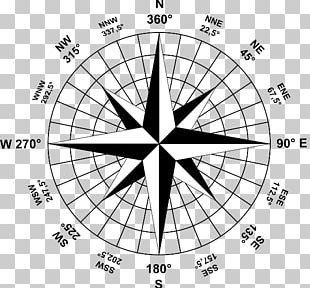 Compass Rose Map Cardinal Direction Points Of The Compass PNG