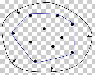 Introduction To Algorithms Convex Hull Convex Set Conical Combination Mathematics PNG