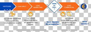 Web Page Organization Logo Brand PNG