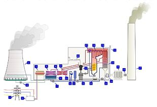Thermal Power Station Fossil Fuel Power Station Electricity Generation Steam Turbine PNG